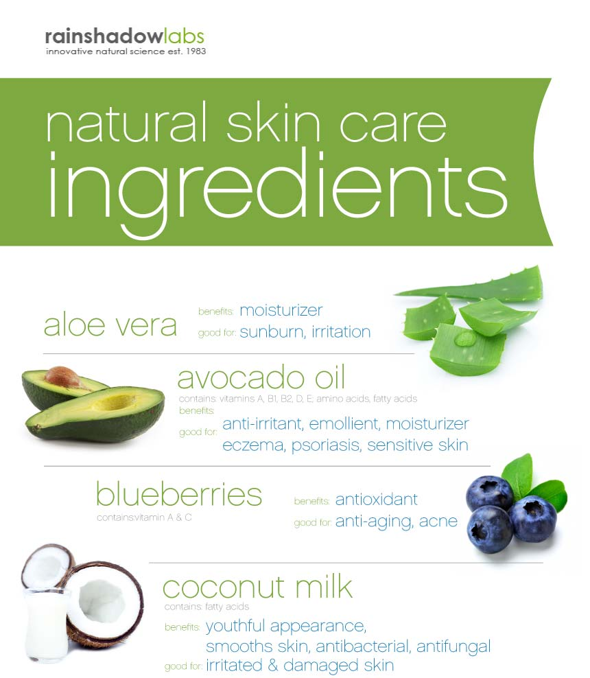 Buy Natural Ingredients For Skin Care